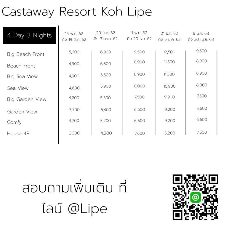 แพ็คเกจ4วัน3คืน เกาะหลีเป๊ะ Castaway Resort