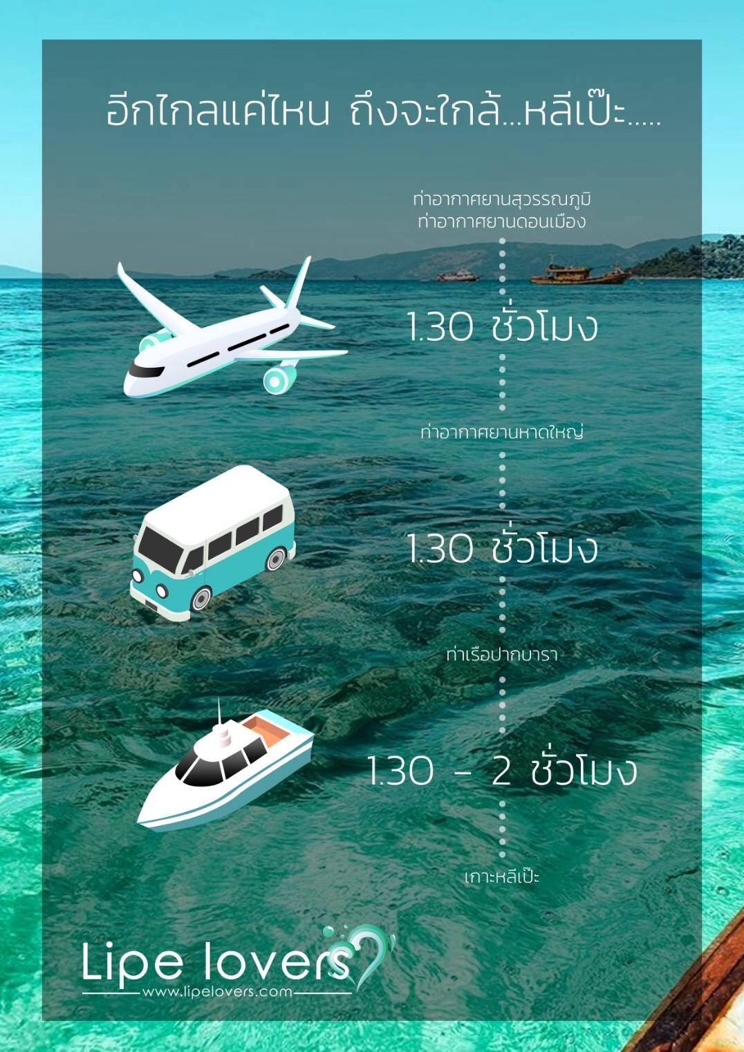 การเดินทางมา เกาะหลีเป๊ะ